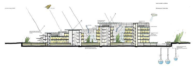 Gallery of 3m Italia Headquarters / Mario Cucinella Archite