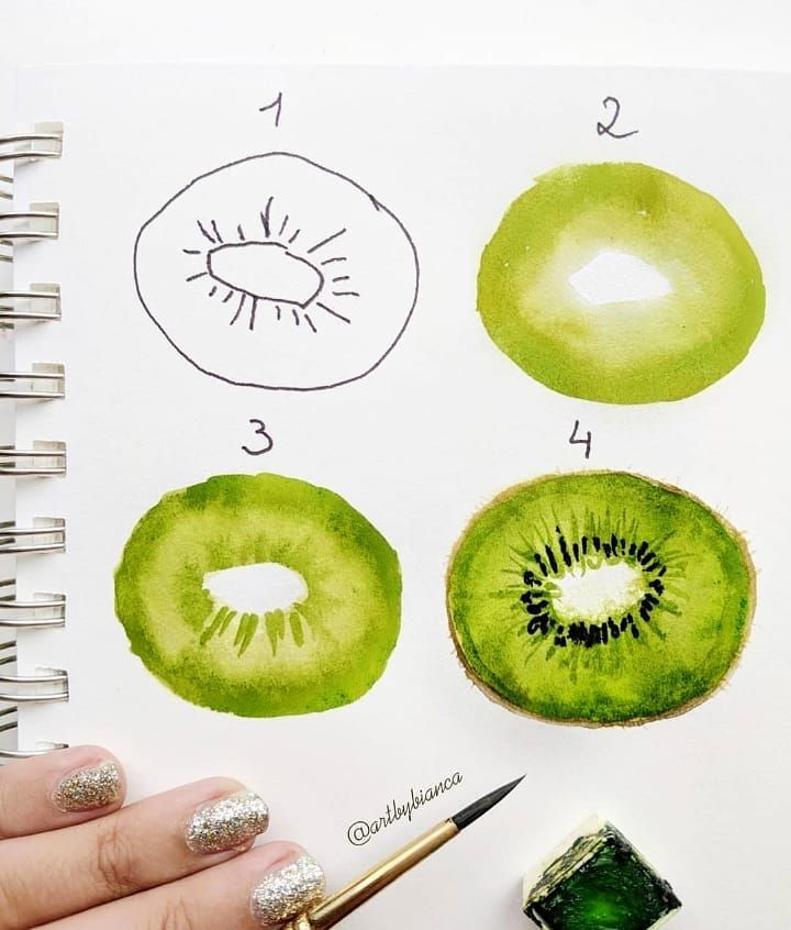 🥝 TUTORIAL! 🥝 Swipe through my photos to see my steps up close ⬆️ 😀 If you try this technique tag #biancasartchallenge so I can see!! 💕…