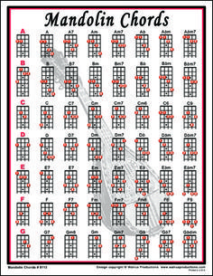 image regarding Mandolin Chord Charts Printable named Simple Mandolin Chords Mandolin Chords laptop measurement lamina