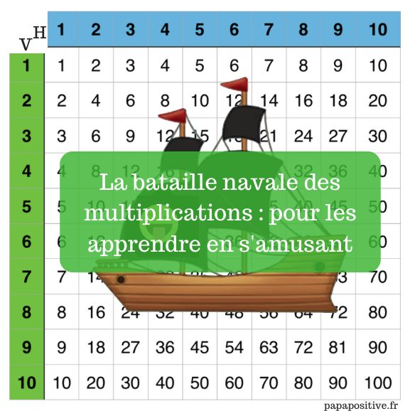 Galère la mémorisation des tables de multiplication ? Voici un jeu pour les apprendre progressivement et en s'amusant : La bataille navale des multiplications