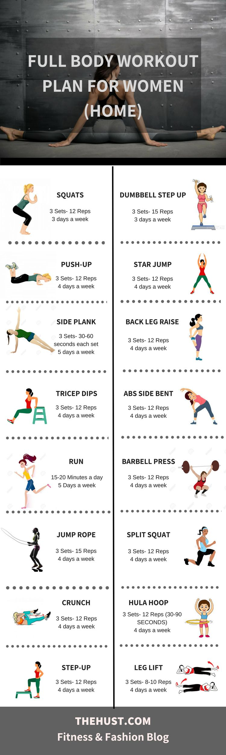Full body workout routines are great for both, beginners a