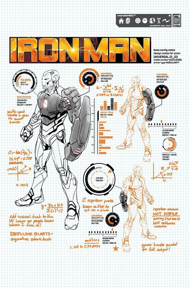 Iron Man #2 Carlo Pagulayan design variant