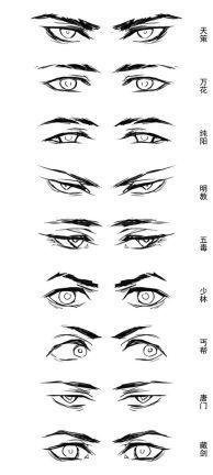 Coleção de Design de Personagens: Olhos Anatomia