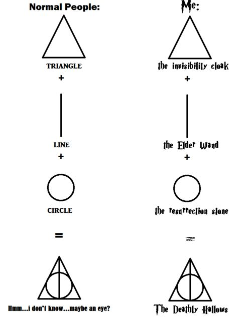 Oh my goodness! There are actually people out there that don't recognize the deathly hallows symbol!! I thought that it was something everyone knew!!