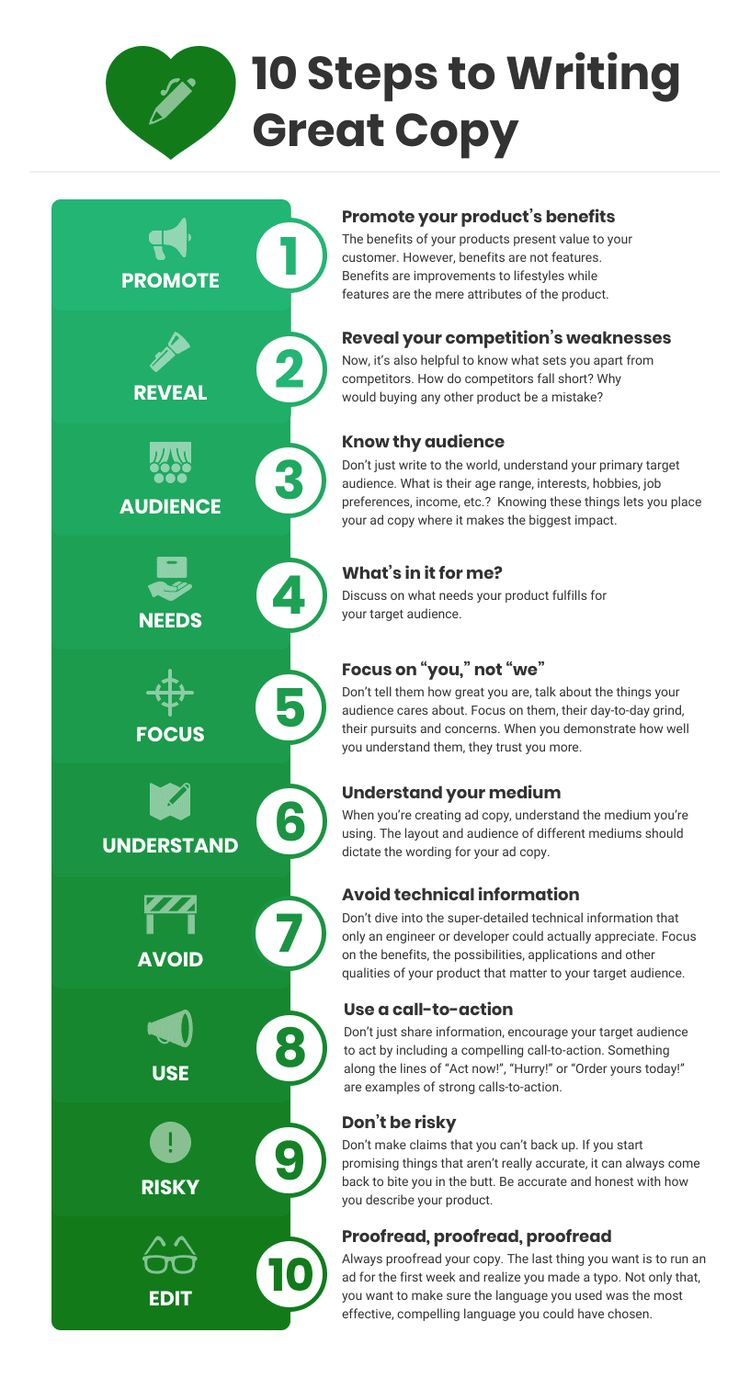 Copywriting Infographic Template Template - Venngage