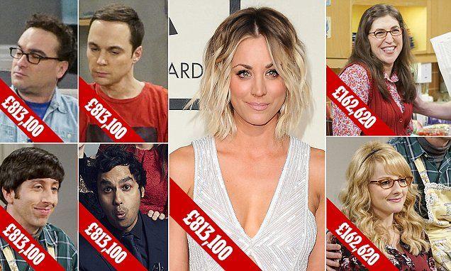 Big Bang Theory stars 'take pay cuts so Bialik and Rauch get raises'