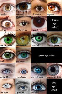 Describe varios tipos de ojos y a la persona que los posee.