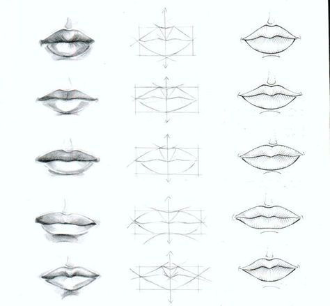 Como desenhar lábios olhos e nariz