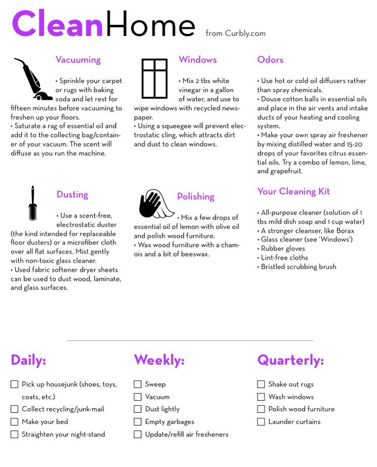 Home Cleaning Check List And Cheat Sheet Via Curbly