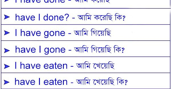 SPOKEN ENGLISH WITH BENGALI KNOW THE ME