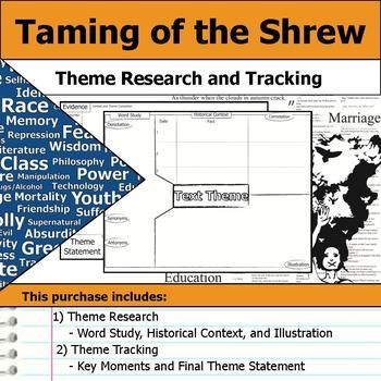 theme of taming of the shrew