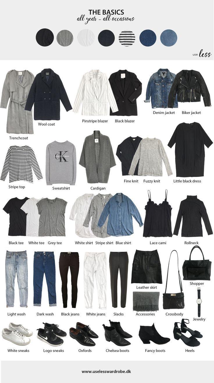 Capsule wardrobe: what, why & how - Chinyere McKenzie