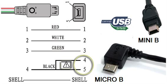 wiring diagram, obd2 to usb cable  visit source