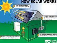 OTG Solar Alternatives
