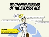 SEO and Coding