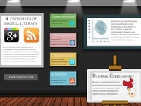 Content, Infographic and Infographics