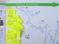 ux process \ customer journeys