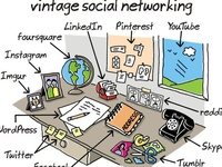 This is the funny side of marketing. Cartoons, jokes, memes on marketing and social media related topics