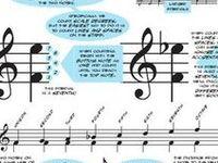 Music Education (K-12)