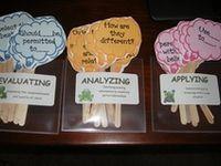 Education ... Classroom ... Thinking Maps