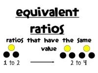 funky fruit ratio worksheet to do