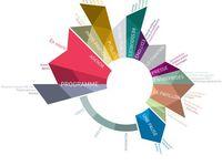 infographic/data visualization (graphic design)