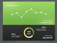 .design .dashboard + .infographics + .charts