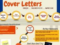 Clever ways to start a cover letter