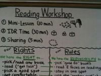 teaching :: readers workshop