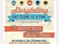 Social Media information, infographics and more! I love social media...