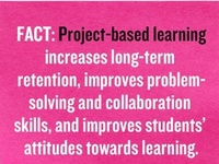 Looking to try project-based learning (PBL)? We've gathered some of the best resources to get started. For you PBL veterans out there, we've got tips and tricks to keep your lessons challenging and fun!