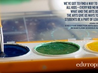 Useful resources/ideas on how you can integrate the arts into the classroom.
