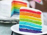 KIDS: Birthday Party Ideas