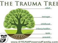 art therapy and trauma psychology essay Explore melisa baker at's board at trauma therapy on pinterest science writers essay handbook no matter what kind of science storyteller you are therapy ideas art therapy activities therapy tools expressive art psychology today art therapy directives health cool art social work.