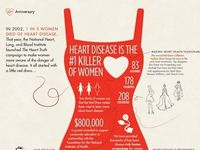 All things HEART related and good for the body!