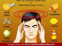 Natural Remedies For Ms Vertigo And Nausea