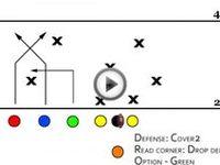Youth Flag Football Coaching Instruction