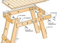 Woodworking, Building and Crafts