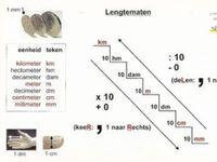 1000 images about rekenen lengte inhoud gewicht on for Lengte trap