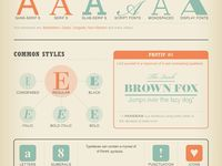 1000+ images about Design on Pinterest   Scripts, Logos and Spice ...