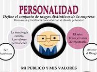 Infografías (Español)