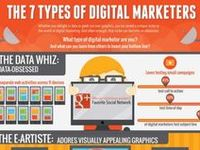 Infographics about Business, Social Media, Webdesign, HTML5, Graphicdesign, Design,  Mobile...