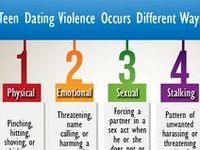 Narcissist dating patterns-in-Spenserville