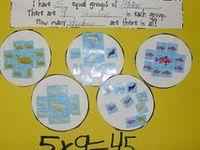 Multiplication Activities for Kids on Pinterest | Multiplication ...