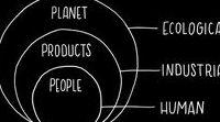 << System Analysis & Design >>