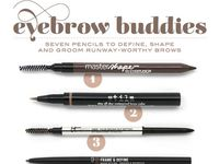 All about the Eyebrown