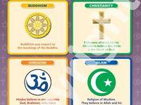 Teaching / Ideas for teaching KS3 and KS4 Religion alongside general teaching ideas and inspiration.