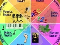 MI/Differentiated Learning