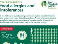 Can Food Allergies Effect Speech