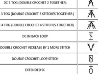 """*My main """"Crochet (Corona)"""" board is in """"pin overload"""" so I am categorizing into separate crochet boards. Most of the patterns I myself pin """"originally"""" to this board are FREE. Enjoy! ¯\_(ツ)_/¯"""